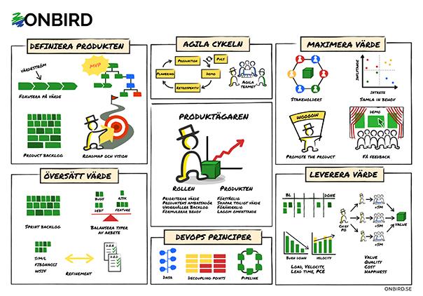 Onbird-PO-infographic-v2021-1-600px